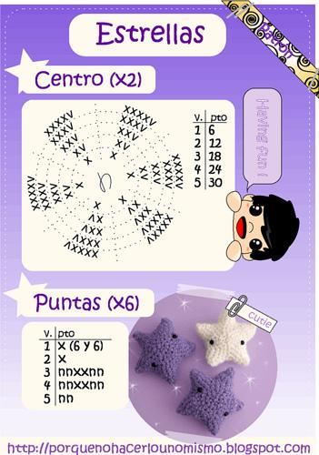 Ranita, muñeco de vuduu y estrella amigurumi con patrón en español