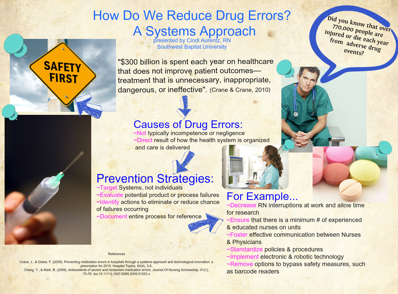 strategies for patient safety in drug administration Examining strategies for improving medication administration besides drug administration  this issues need to be addressed urgently or else patient safety.