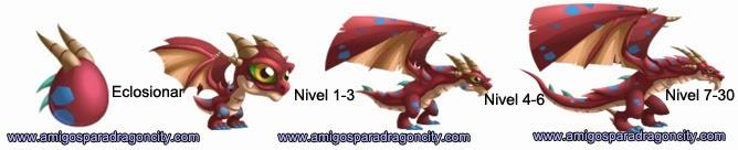 imagen del crecimiento del dragon alas gigantes