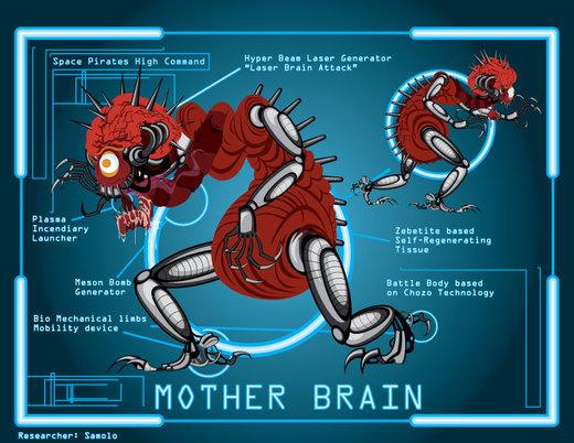 Metroid: Final Mother Brain por Samolo