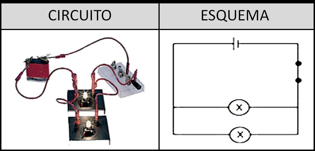 Circuito Eletricos : De físico química do andré circuitos elétricos