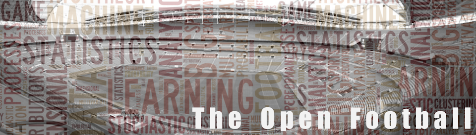 The Open Football