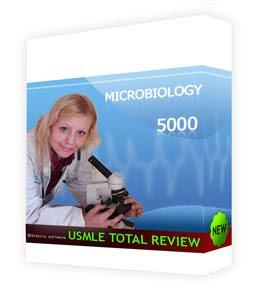 USMLE MICROBIOLOGY