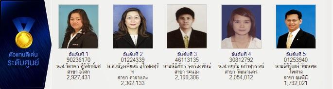 ตัวแทนไทยประกันชีวิต.com