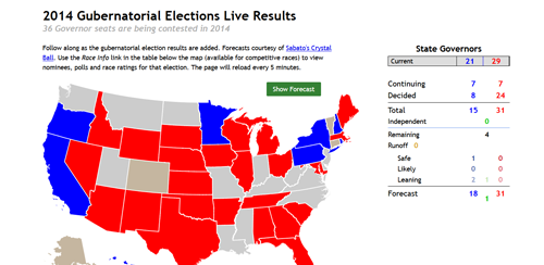 Interactive U S House Election Map Interactive U S Governors State Races