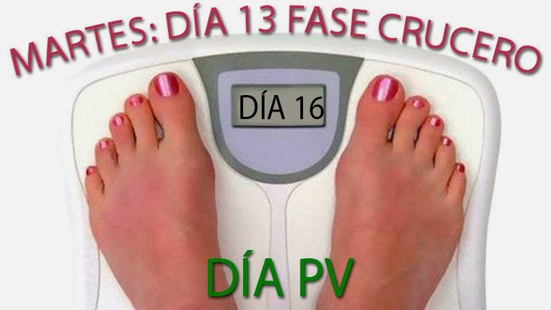 Dieta Dukan con Claudia Dia 16 Proteinas y verduras. ABCdukan