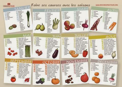 texte facile en francais pour debutant pdf