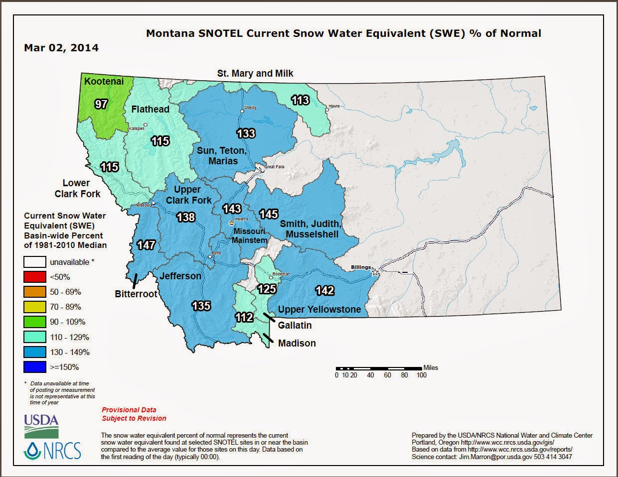 Bitterroot River Basin Snowpack at 147% of normal in March