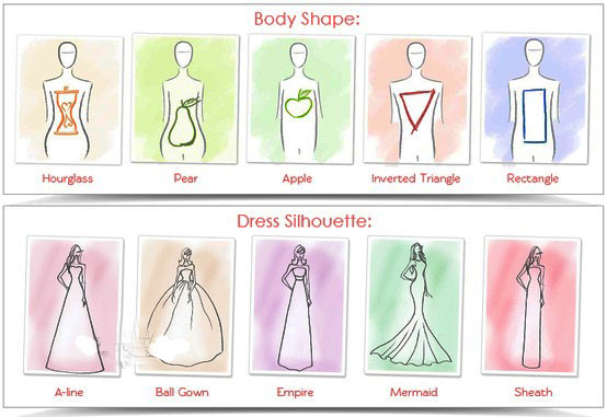 tips pengantin baru, tips bakal pengantin, tips kurus sebelum kahwin, kurus sebelum nikah, baju nikah, baju kahwin, premium beautiful untuk kurus, premium beautiful murah, putih kulit sebelum nikah, Mineral Essence Beauty Bar