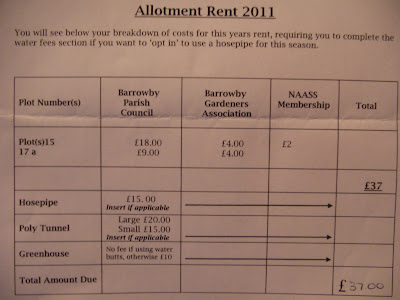 allotment rent