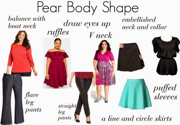 women body type shape pear ชุดสาวอวบ รูปร่างสาวอวบ เดรสสาวอวบ ชุดคนอ้วน