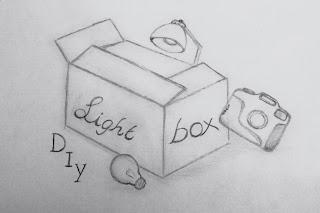 zelf een lightbox maken diy lightbox better pictures betere foto's licht