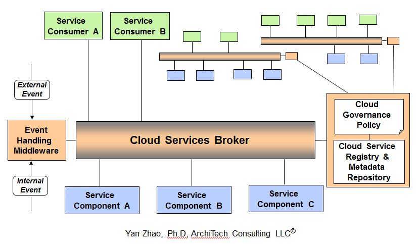 S broker 4 digitaal