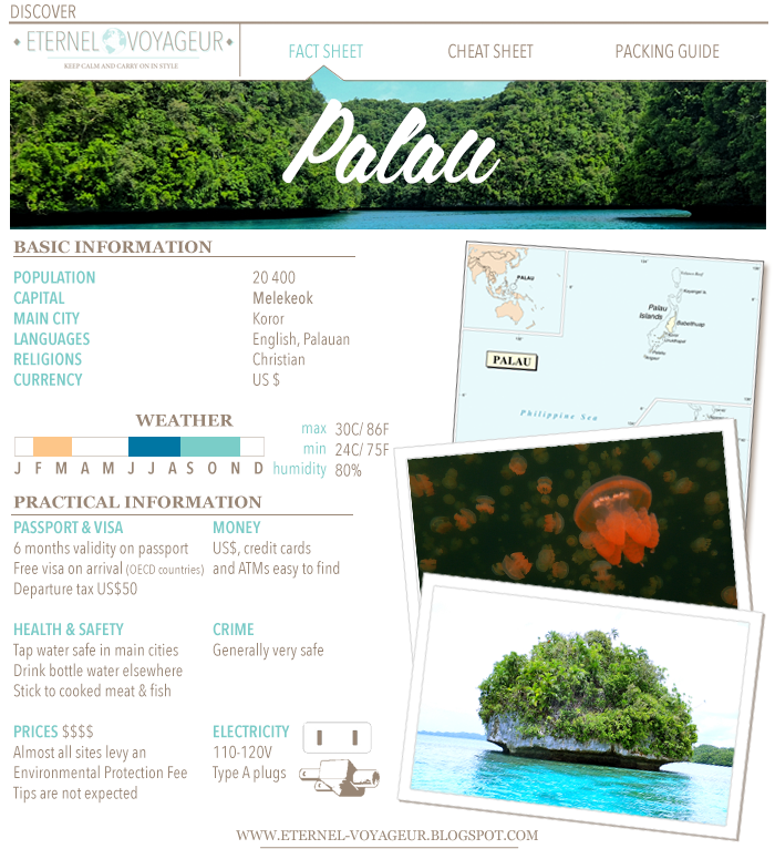 Basic Travel Information about Palau