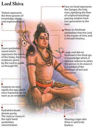 Happy Maha Shiv Ratri shivratri