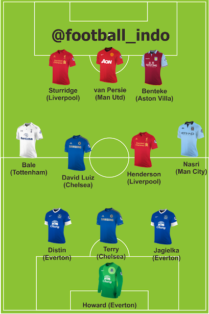 Tim Terbaik bulan April 2013 Fantasy English Premier League versi @