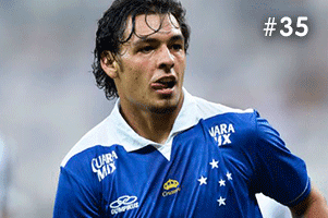 Ricardo do cruzeiro no cartolafc