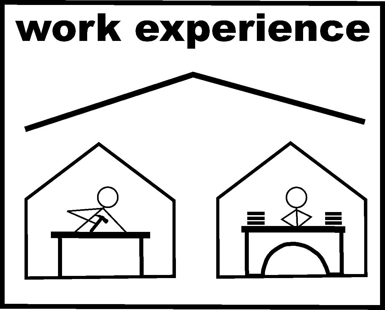 work experience report learning from ms Our online master's in project management degree  learning outcomes graduates of this online ms in  educational and project management experience,.