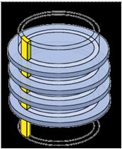 Silinder yang membentuk partisi - Pengertian dan Format File Harddisk