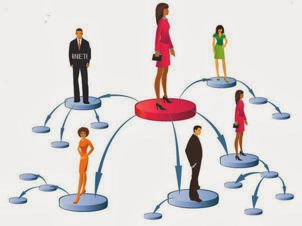 kinh doanh đa cấp là gì