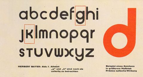 themes typography a brief history of 20th century type