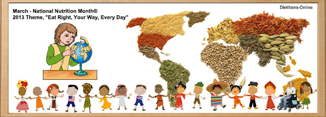 Nutrition Month Theme 2013