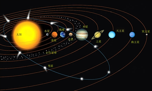 太陽系に「第九の惑星」?