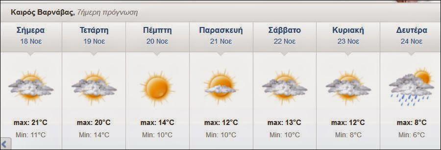 http://freemeteo.gr/kairos/varnavas/7-imeres/pinakas/?gid=252244&language=greek&country=greece
