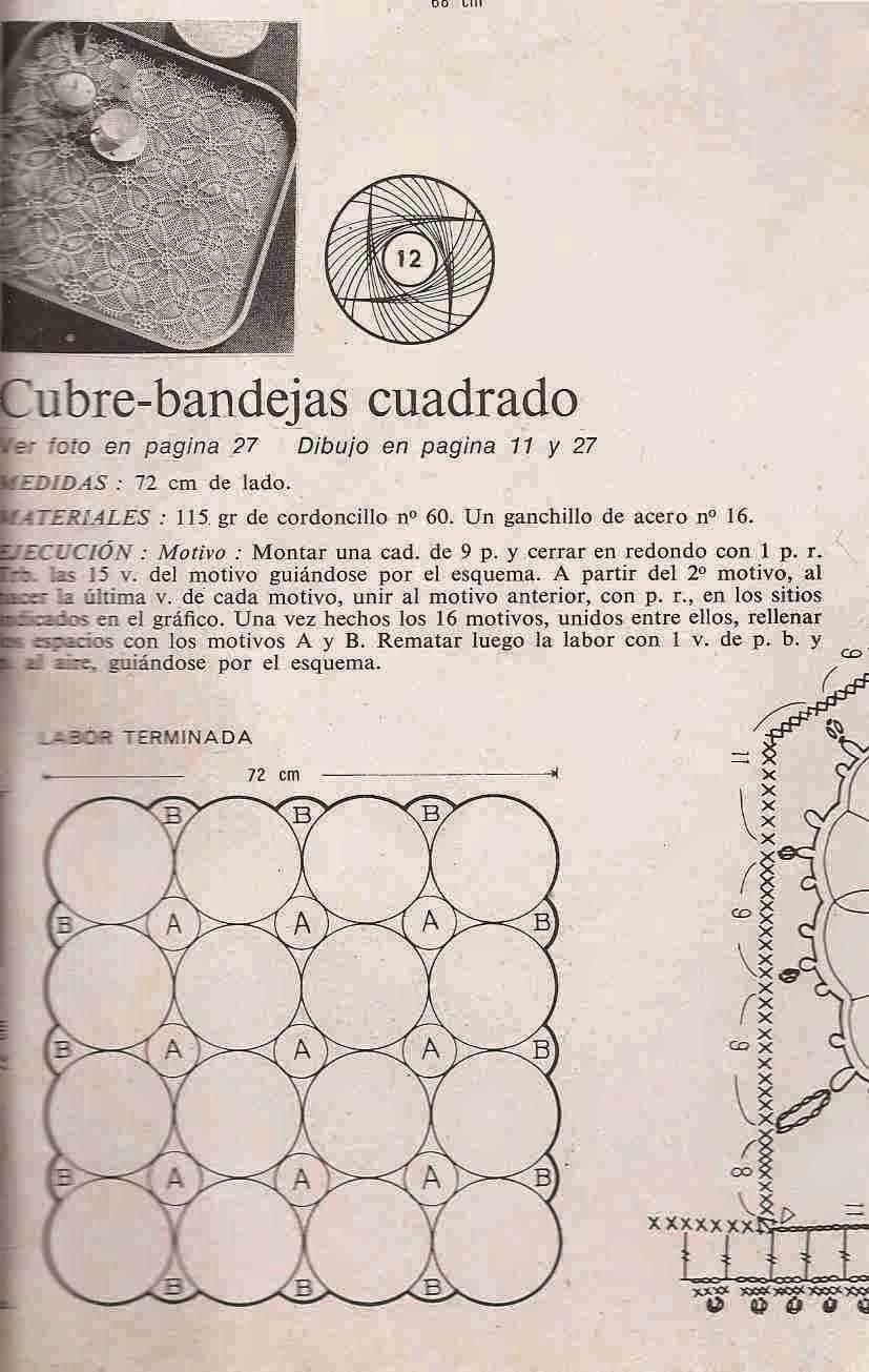 Instrucciones de cubre-bandeja