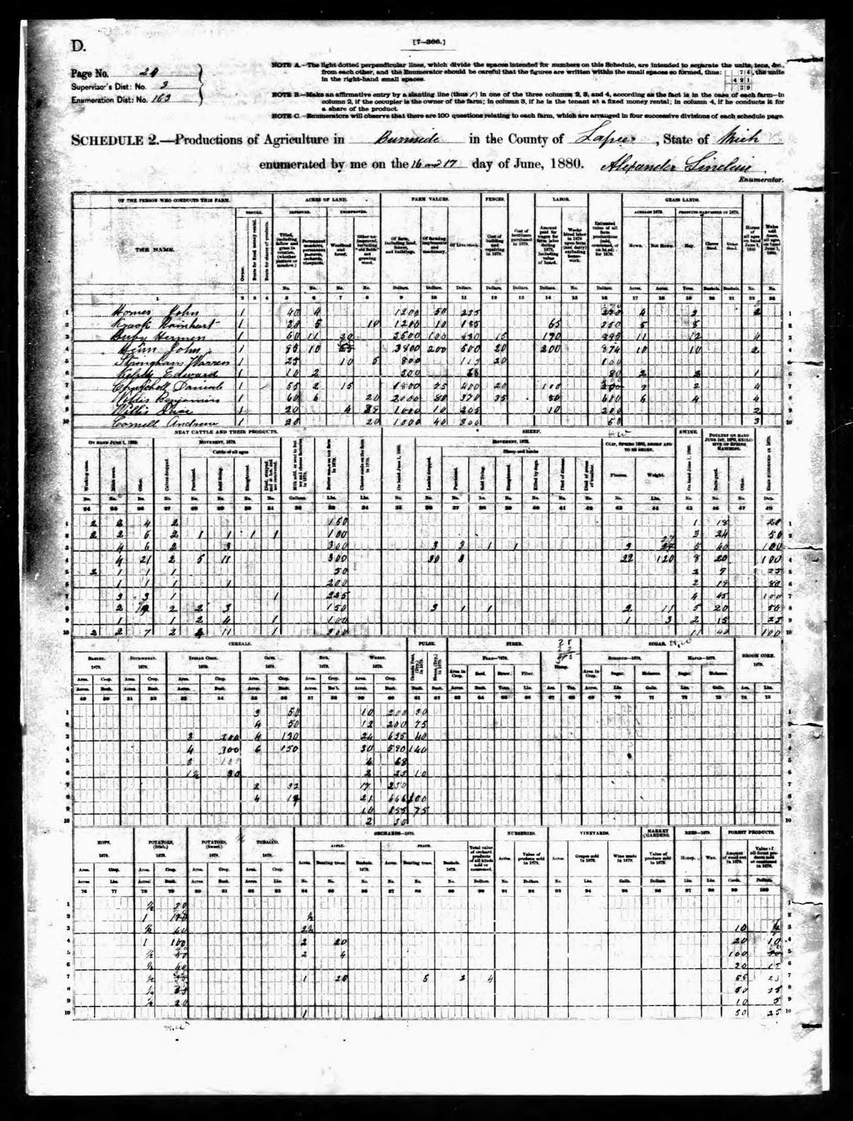 Climbing My Family Tree: John Henn, 1880 non population schedule