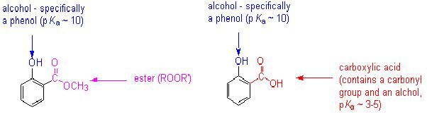synthesis of salicyclic acid from benzene This page contains syntheses of salicylic acid because these are original works, it is asked that the texts not be edited from their original form except for clarity.