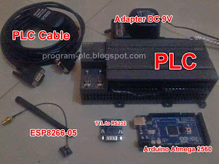 Hardware for WiFi applications on PLC and Android Phone