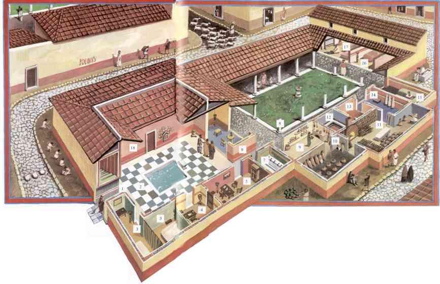 Ipat2013 carlosbernalramirez la casa romana estructura y - La casa romana ...
