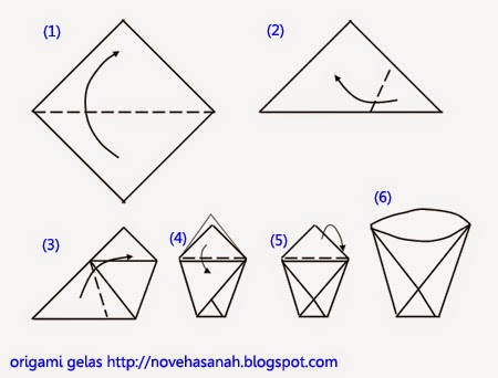 diagram origami yang sangat mudah untuk anak-anak usia tk dan sd kelas 1 berbentuk gelas