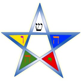 Pentagrammaton-Pentagram-Elements.png
