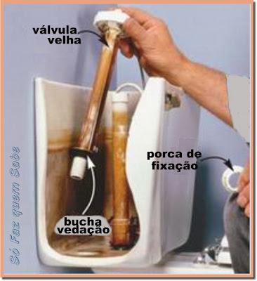 Substituindo a válvula de alimentação de uma caixa acoplada de bacia sanitária.
