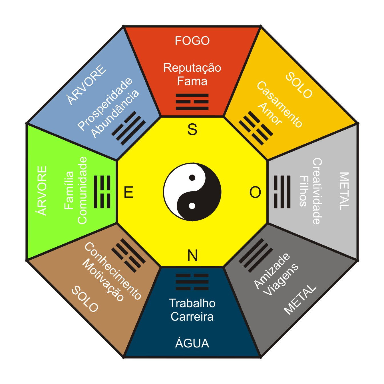Business Feng Shui The Bagua Map For Your Office  Open
