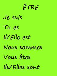 """Le blog d'Anne : NB1 - Conjugaison du verbe """"être"""""""