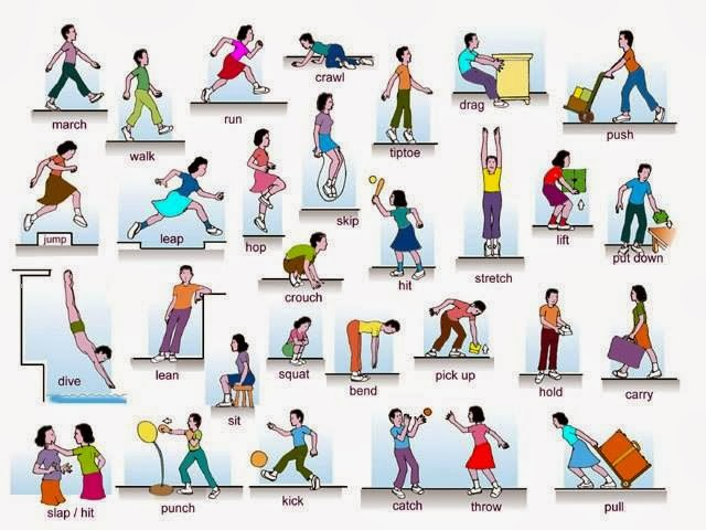 Click on: PHYSICAL ACTIVITIES (P.E. CLASSES)