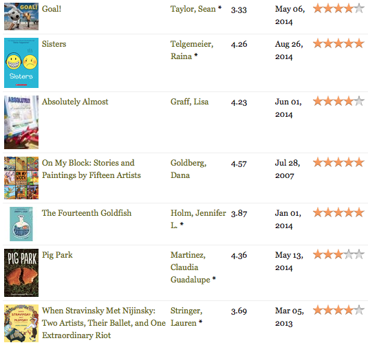 how to put books in not reading on goodreads