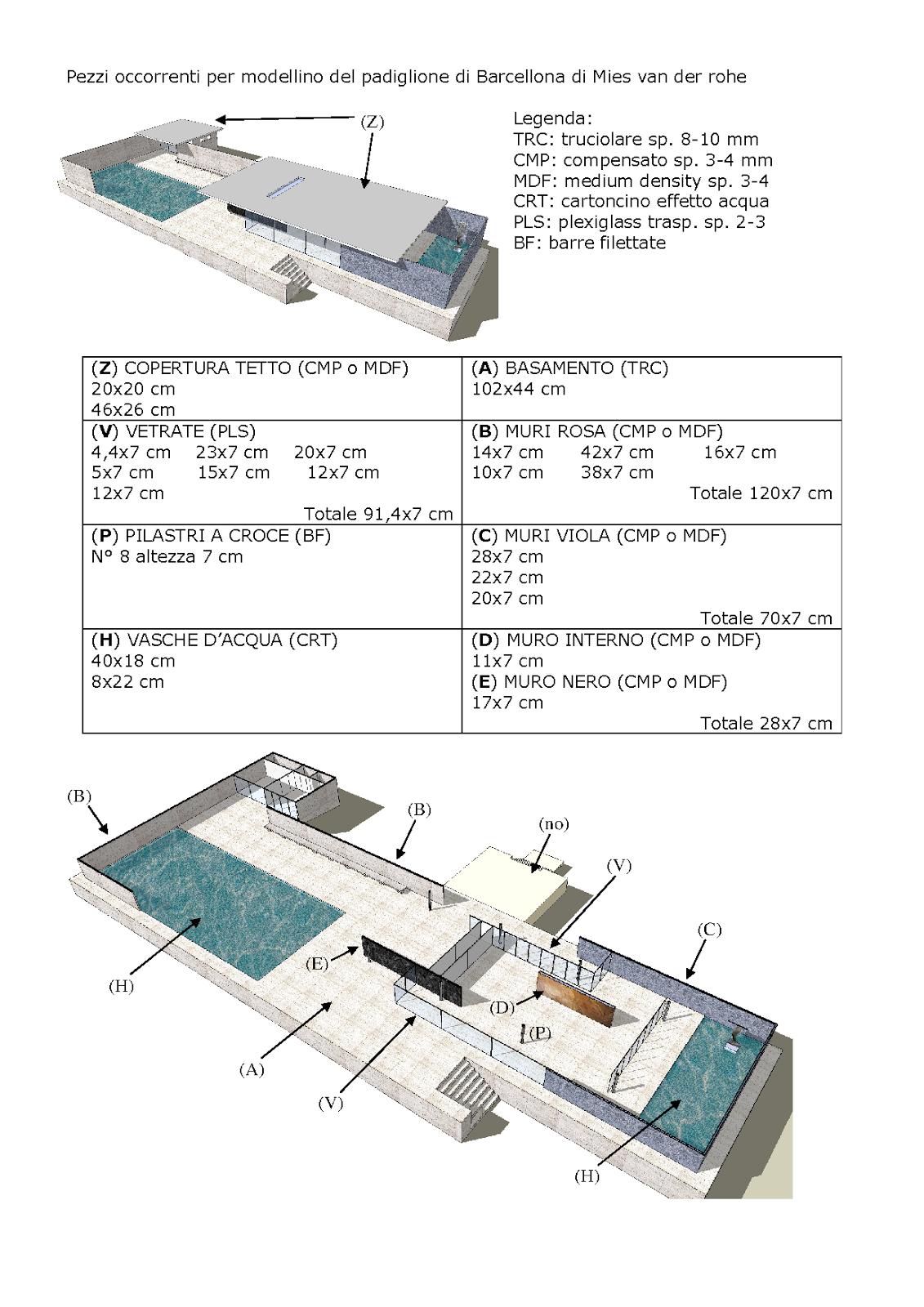 Il padiglione a barcellona di mies van der rohe idee per for Inquadratura del tetto del padiglione