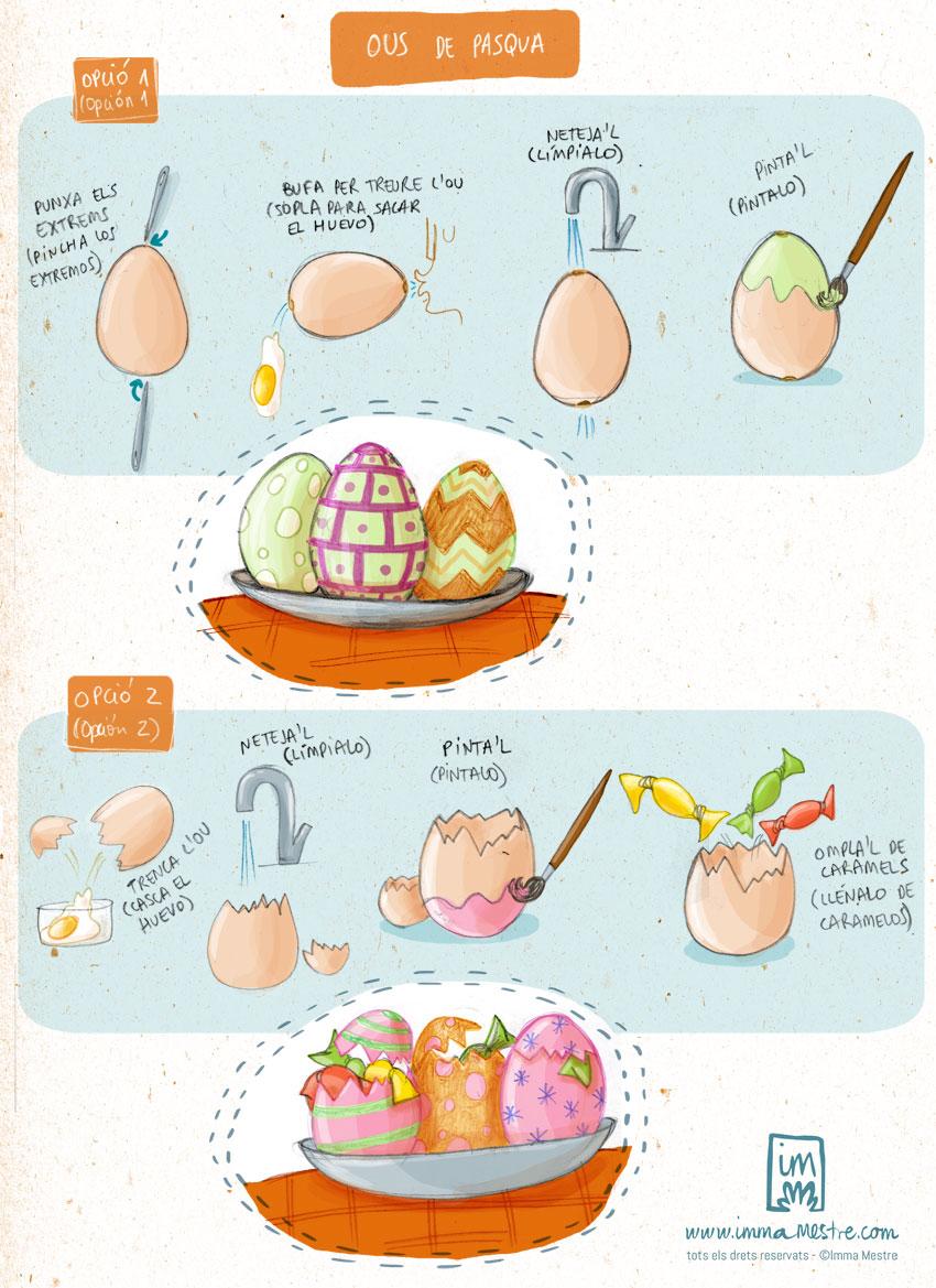 Il·lustració sobre com pintar ous de pasqua. ©Imma Mestre Cunillera