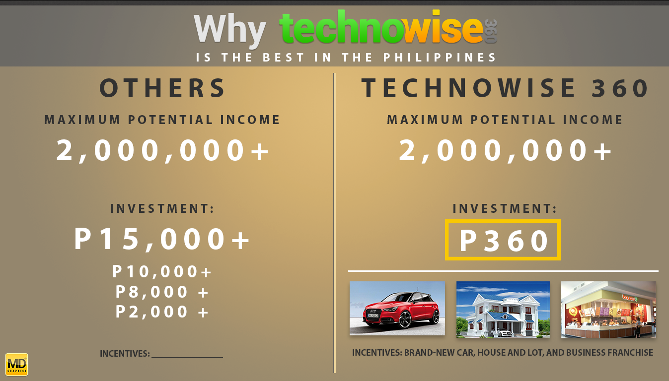 How to become a Millionaire in the Philippines in less ...  How to become a...