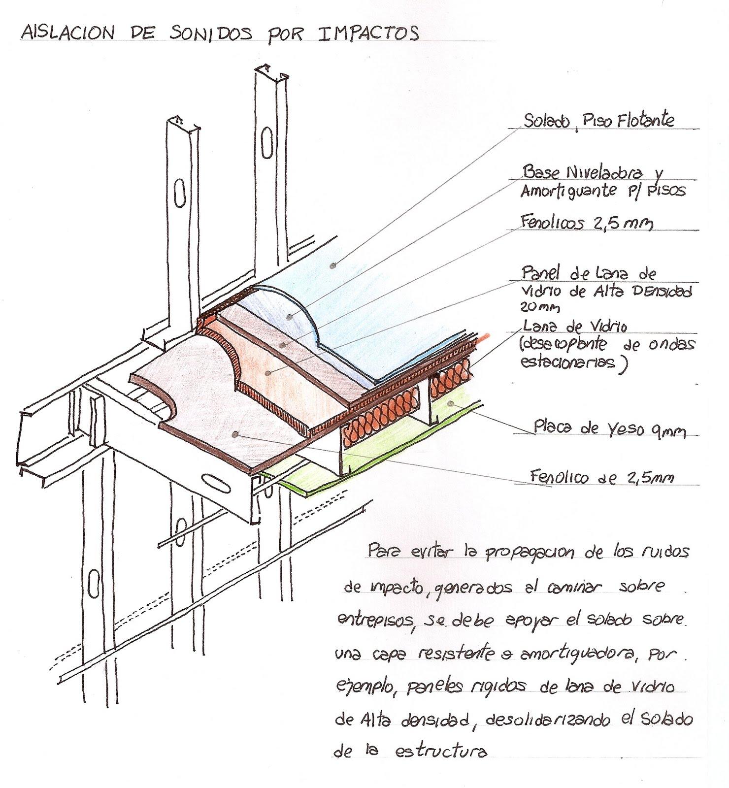 Construcciones pisos entrepisos escaleras for Escalera de madera para entrepiso