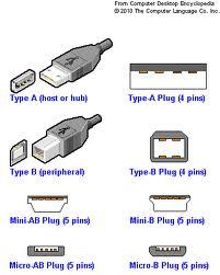 Tag Image/Mengenal teknologi USB