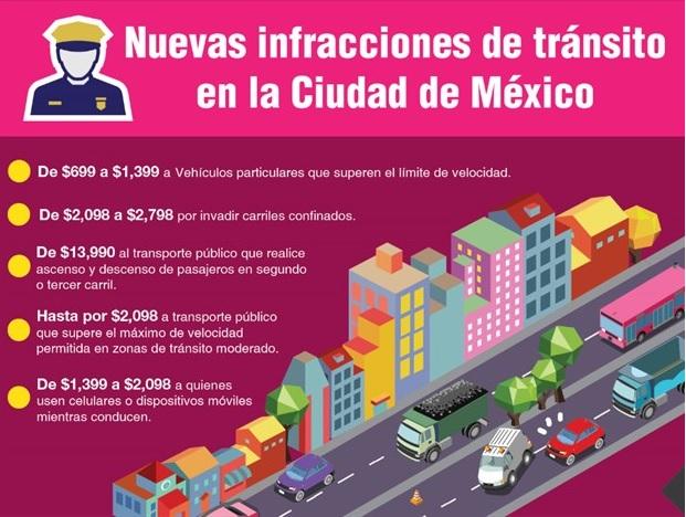 Distrito Federal, México