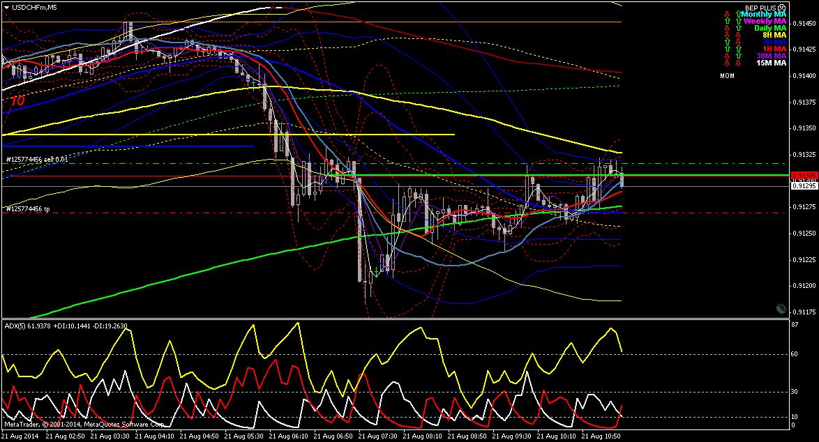 Teknik trading forex pasti profit 400