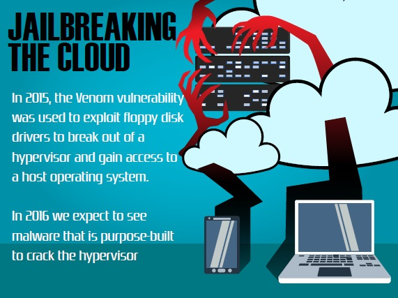 Attacks On Cloud and Virtualized Infrastructure