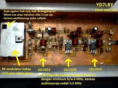 Gambar skema Pemancar TV