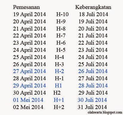 Jadwal Pemesanan Tiket Kereta Api Lebaran 2014